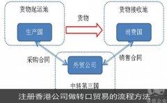 注册香港公司做转口贸易的流程方法